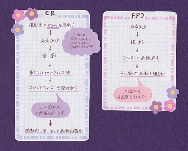 CR&FPD