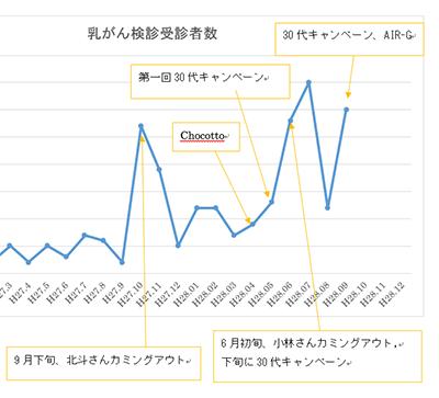 bcs-graph